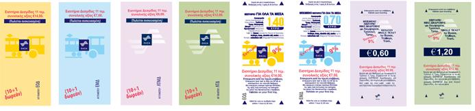 Билеты на транспорт в Греции